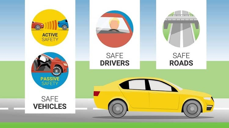 Safety Messages for Drivers